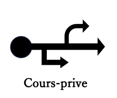 Cours-prive